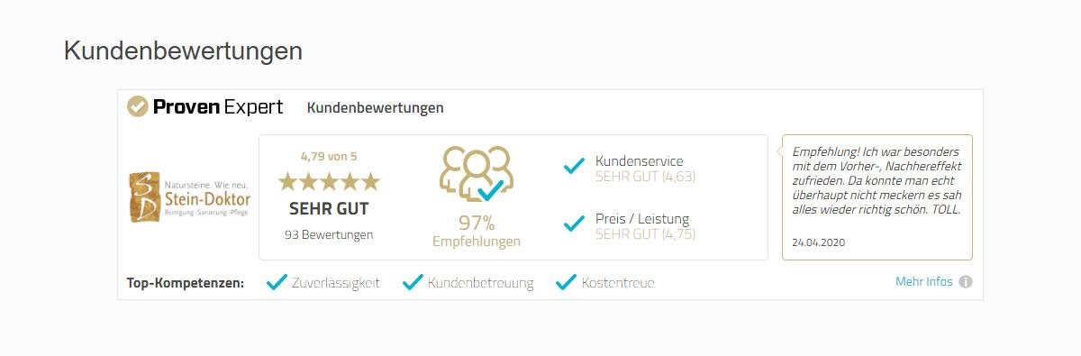 beton kundenbewertungen für Düsseldorf
